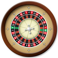 Amerikanskt Roulettehjul